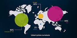 Sprzedaz-Bezposrednia-w-Polsce-i-na-Swiecie-InSee